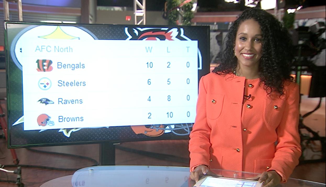 NFL Recap: Week 13